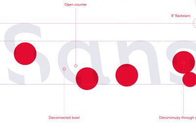 Sans Forgetica, il font che aiuta a ricordare